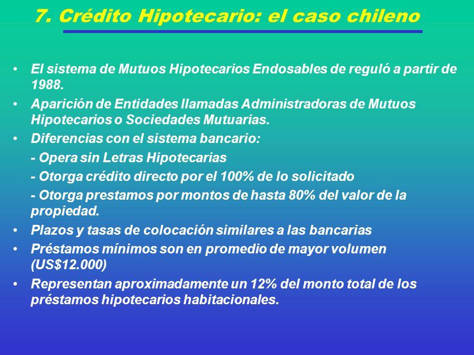 7. Crédito Hipotecario: el caso chileno El sistema de Mutuos Hipotecarios Endosables de reguló a partir de 1988. Aparición de Entidades llamadas Admin