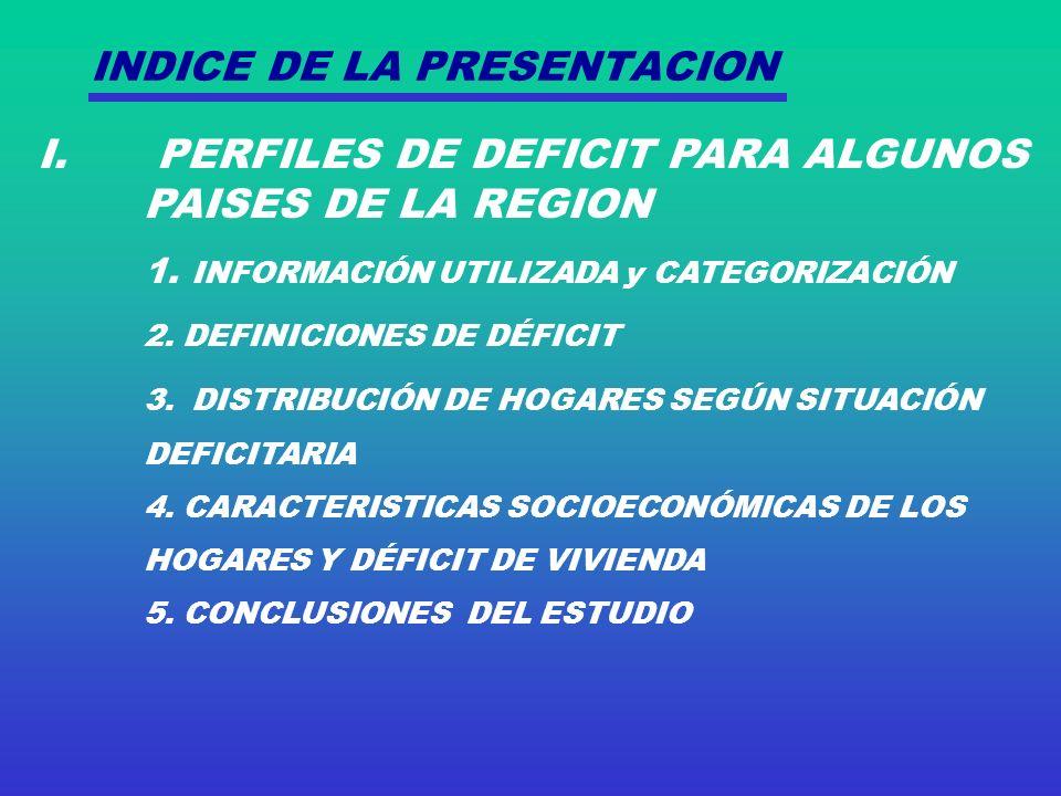INDICE DE LA PRESENTACION I. PERFILES DE DEFICIT PARA ALGUNOS PAISES DE LA REGION 1.