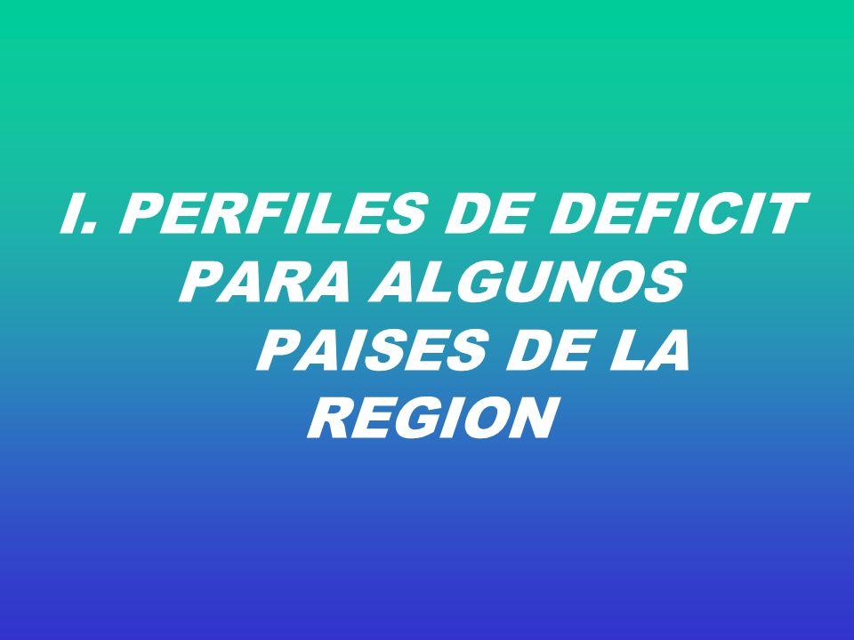 I. PERFILES DE DEFICIT PARA ALGUNOS PAISES DE LA REGION