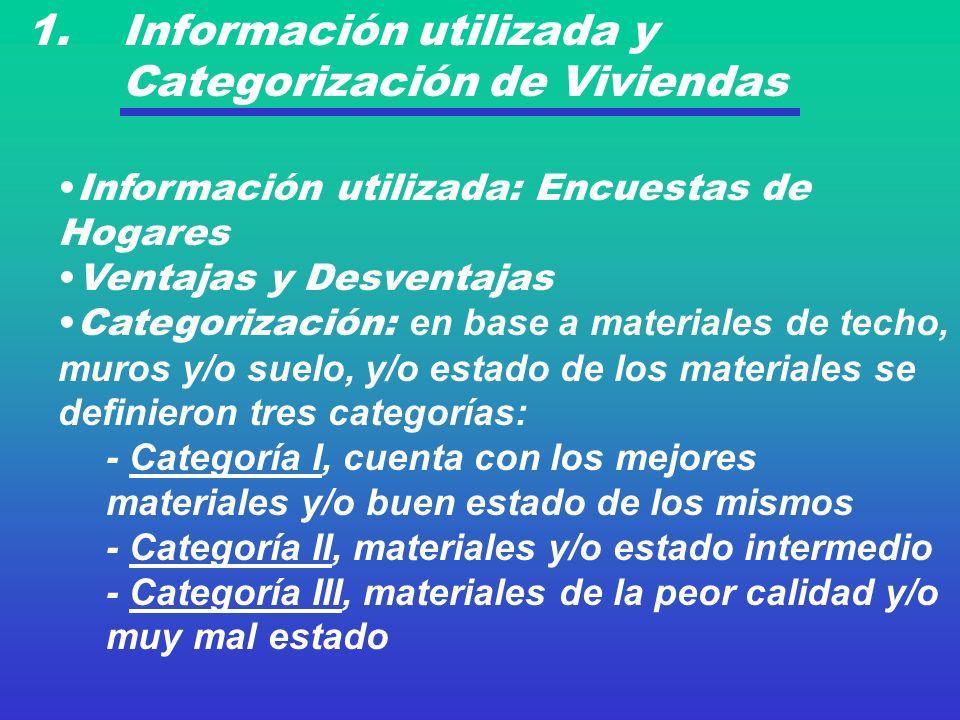 1. Información utilizada y Categorización de Viviendas Información utilizada: Encuestas de Hogares Ventajas y Desventajas Categorización: en base a ma