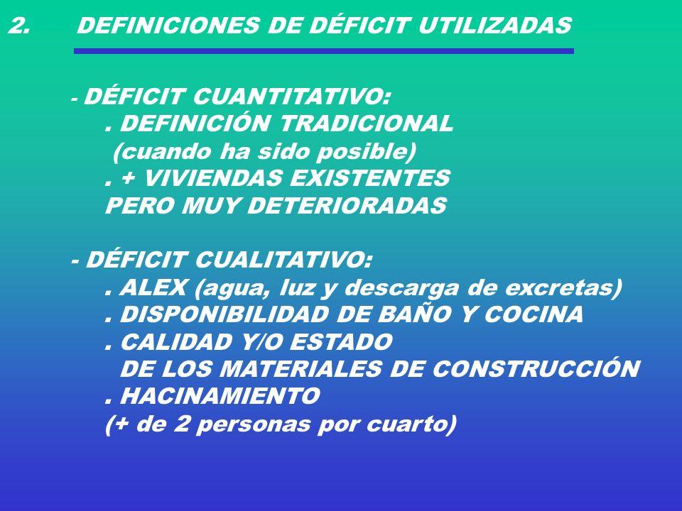 2. DEFINICIONES DE DÉFICIT UTILIZADAS - DÉFICIT CUANTITATIVO:.