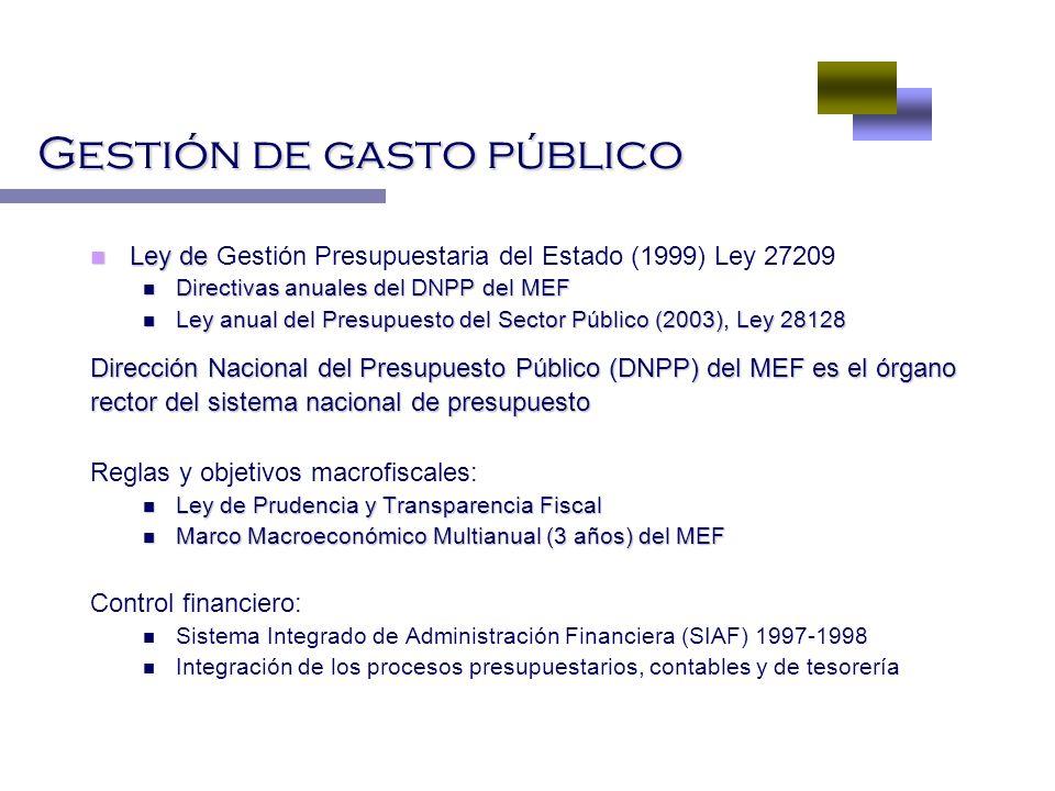 Gestión de gasto público Ley de Ley de Gestión Presupuestaria del Estado (1999) Ley 27209 Directivas anuales del DNPP del MEF Directivas anuales del D