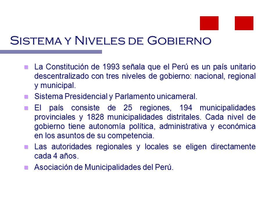 Sistema y Niveles de Gobierno La Constitución de 1993 señala que el Perú es un país unitario descentralizado con tres niveles de gobierno: nacional, r