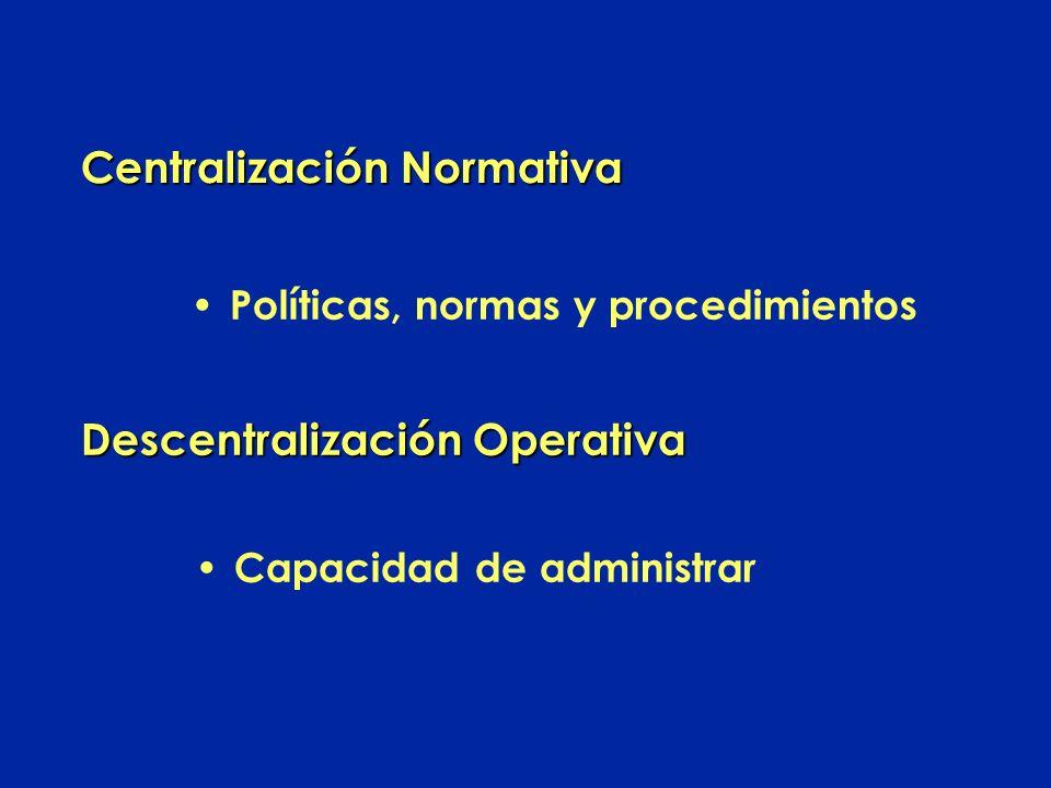 ASPECTOS METODOLOGICOS Interrelaciones entre Sistemas Centralización Normativa y Descentralización Operativa