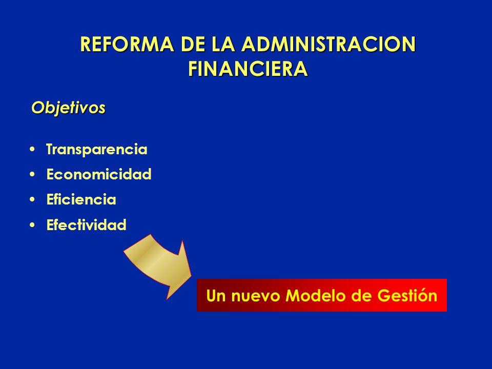 Centralización Normativa Capacidad de administrar Descentralización Operativa Políticas, normas y procedimientos
