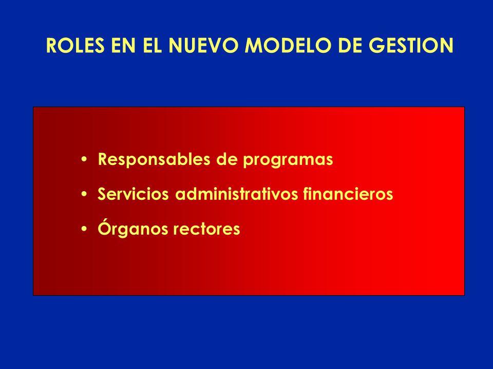 Contratos por resultados Compromisos por objetivos y metas Bienes y Servicios requeridos Rendición de cuentas por resultados Incentivos y sanciones GE