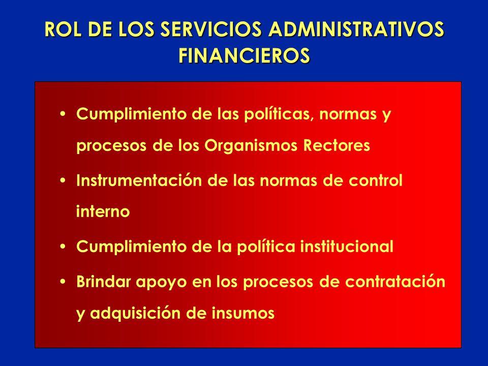 Definiciones Políticas Globales ROL DE LOS ORGANISMOS Responsable del programa Formulación de políticas y metas Cálculo de insumos Decisiones sobre la