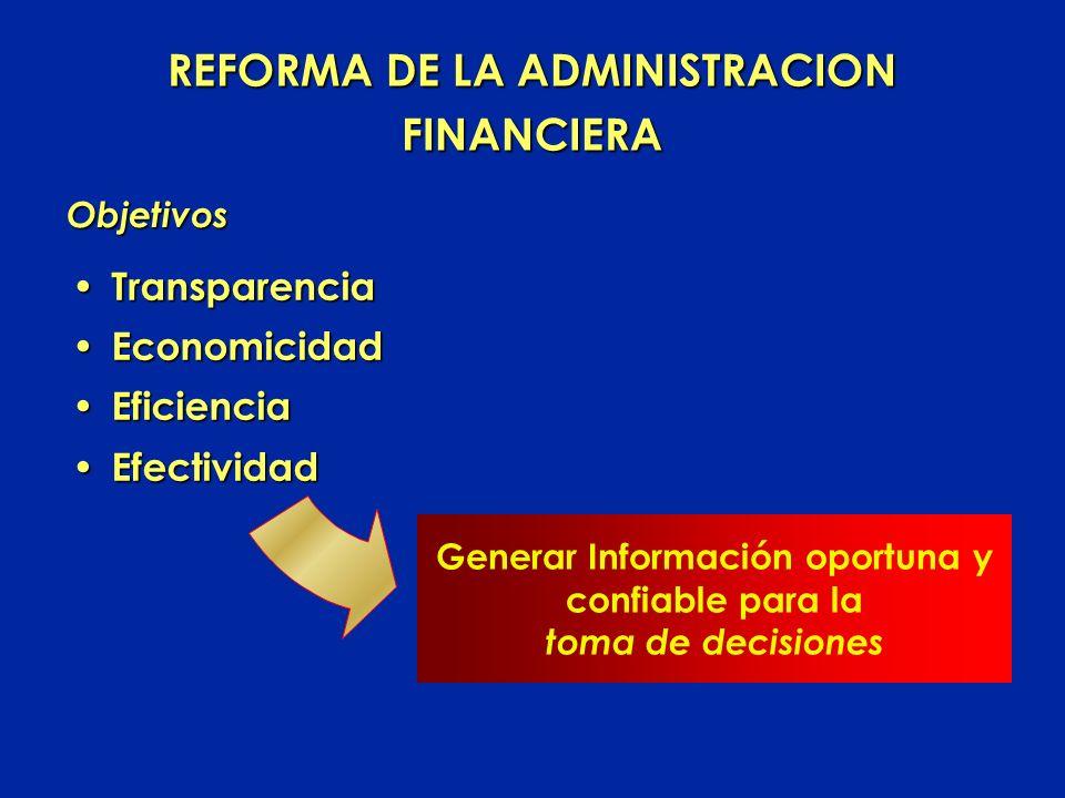 Dictar Normas y Políticas Supervisar su cumplimiento Centralizar Información ROL DE LOS ORGANOS RECTORES