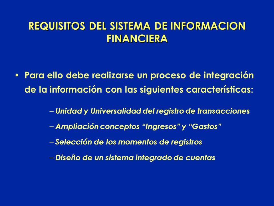 Registrar sistemáticamente todas las transacciones que afecten la situación económico - financiera de las organizaciones públicas. Suministrar informa