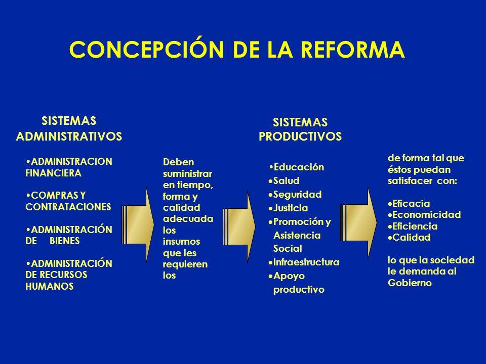 Sistema Tesorería como eje. Sistema Contable como eje. Concepción amplia intersistémica.