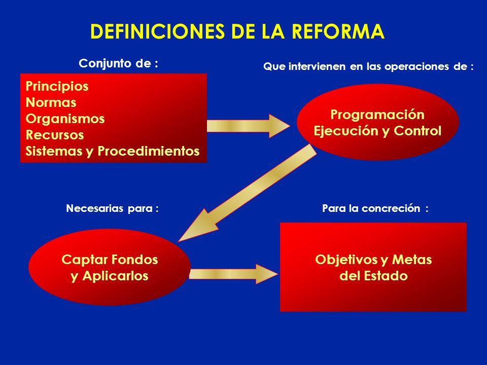 ? Que es la Administración Financiera Gubernamental