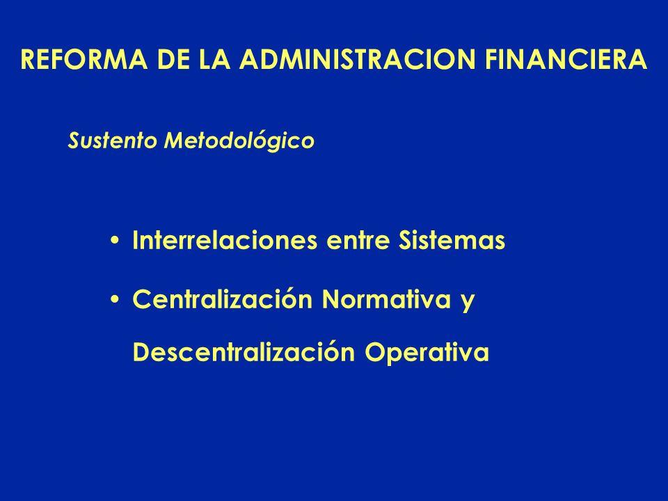 VERSION AMPLIADA DE LOS SISTEMAS QUE INTEGRAN LA ADMINISTRACIÓN FINANCIERA PUBLICA ESPECIFICOS CONEXOS Crédito público Administración tributaria Tesor