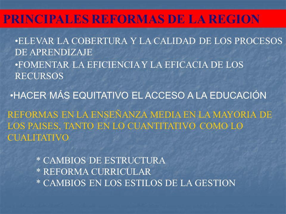 PRINCIPALES REFORMAS DE LA REGION ELEVAR LA COBERTURA Y LA CALIDAD DE LOS PROCESOS DE APRENDIZAJE HACER MÁS EQUITATIVO EL ACCESO A LA EDUCACIÓN FOMENT