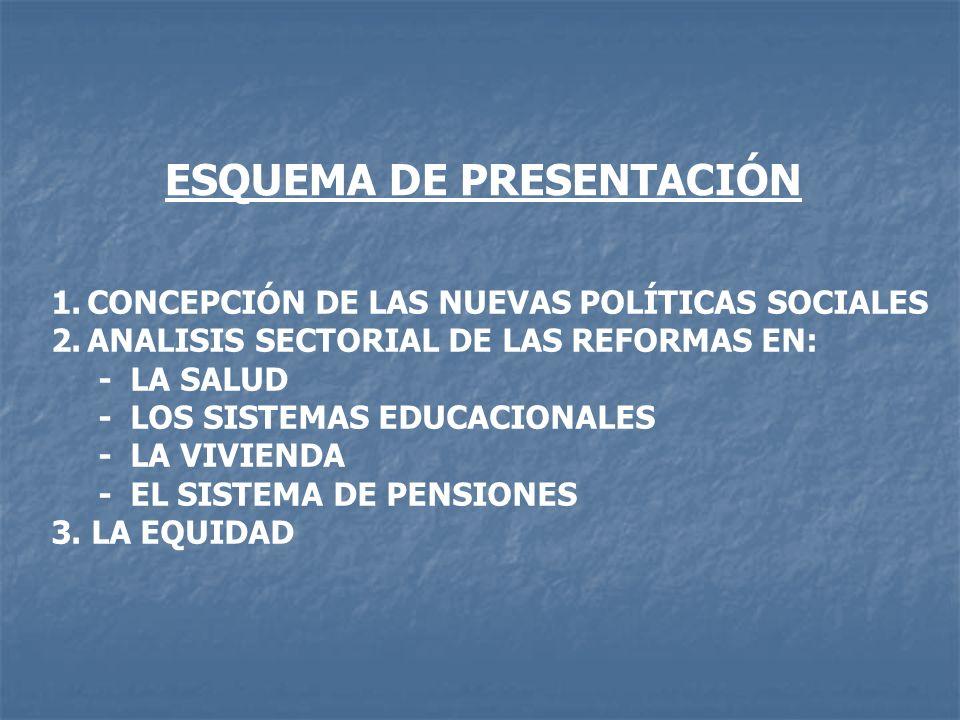 ESQUEMA DE PRESENTACIÓN 1.CONCEPCIÓN DE LAS NUEVAS POLÍTICAS SOCIALES 2.ANALISIS SECTORIAL DE LAS REFORMAS EN: - LA SALUD - LOS SISTEMAS EDUCACIONALES