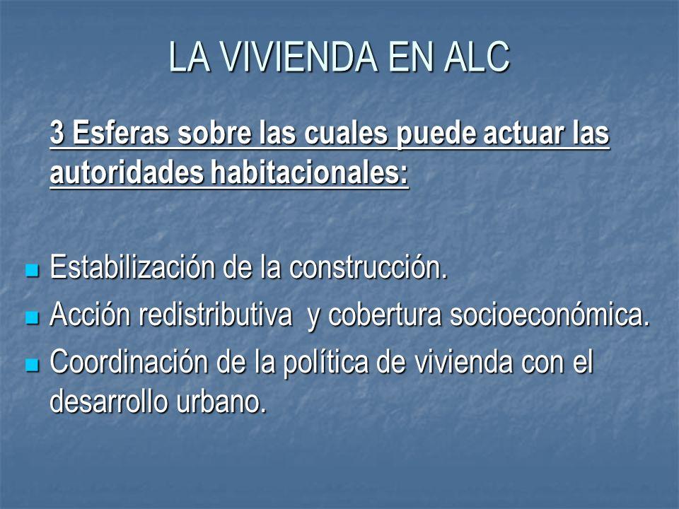 LA VIVIENDA EN ALC 3 Esferas sobre las cuales puede actuar las autoridades habitacionales: Estabilización de la construcción. Estabilización de la con