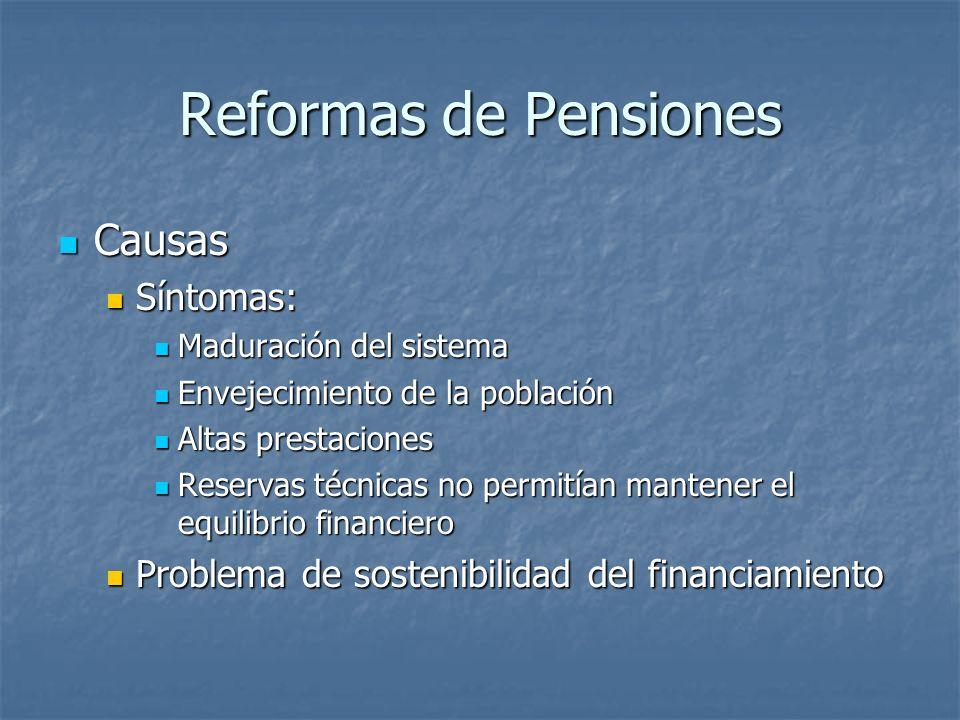 Reformas de Pensiones Causas Causas Síntomas: Síntomas: Maduración del sistema Maduración del sistema Envejecimiento de la población Envejecimiento de