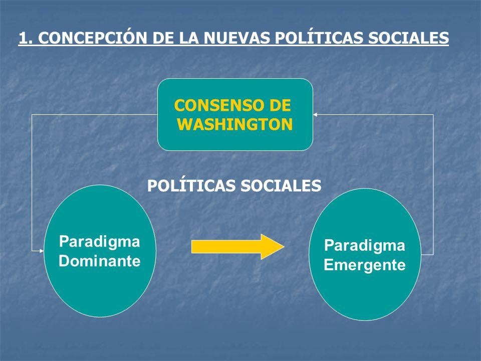 1. CONCEPCIÓN DE LA NUEVAS POLÍTICAS SOCIALES CONSENSO DE WASHINGTON Paradigma Dominante Paradigma Emergente POLÍTICAS SOCIALES