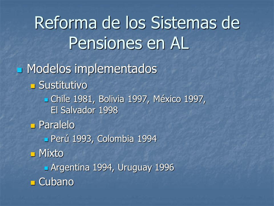 Reforma de los Sistemas de Pensiones en AL Modelos implementados Modelos implementados Sustitutivo Sustitutivo Chile 1981, Bolivia 1997, México 1997,