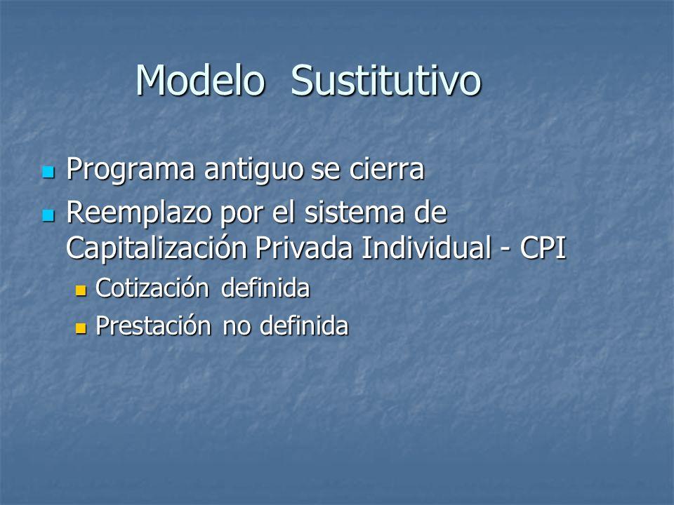 Modelo Sustitutivo Programa antiguo se cierra Programa antiguo se cierra Reemplazo por el sistema de Capitalización Privada Individual - CPI Reemplazo