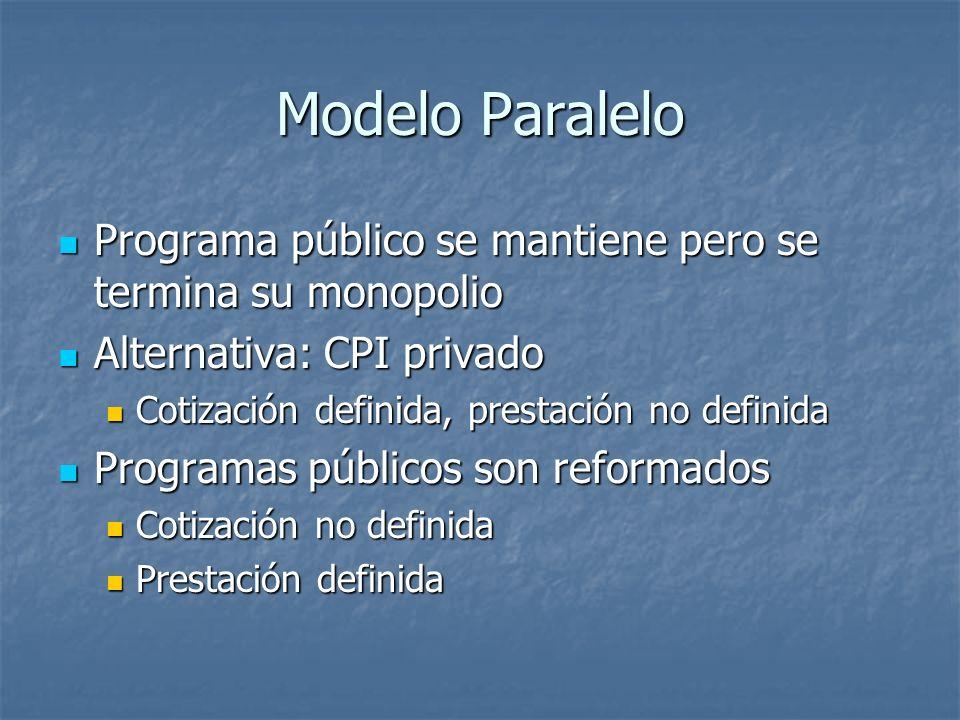 Modelo Paralelo Programa público se mantiene pero se termina su monopolio Programa público se mantiene pero se termina su monopolio Alternativa: CPI p