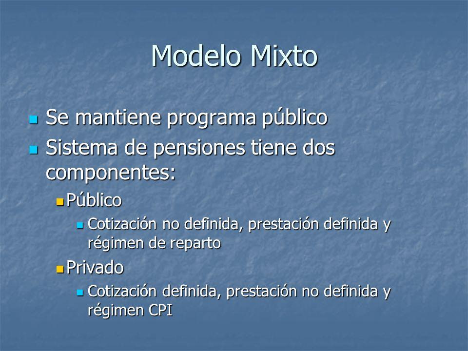 Modelo Mixto Se mantiene programa público Se mantiene programa público Sistema de pensiones tiene dos componentes: Sistema de pensiones tiene dos comp