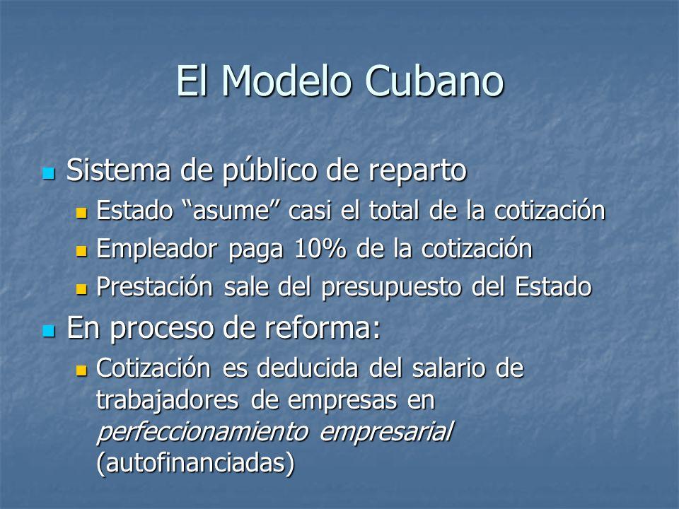 El Modelo Cubano Sistema de público de reparto Sistema de público de reparto Estado asume casi el total de la cotización Estado asume casi el total de