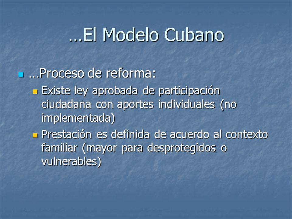 …El Modelo Cubano …Proceso de reforma: …Proceso de reforma: Existe ley aprobada de participación ciudadana con aportes individuales (no implementada)