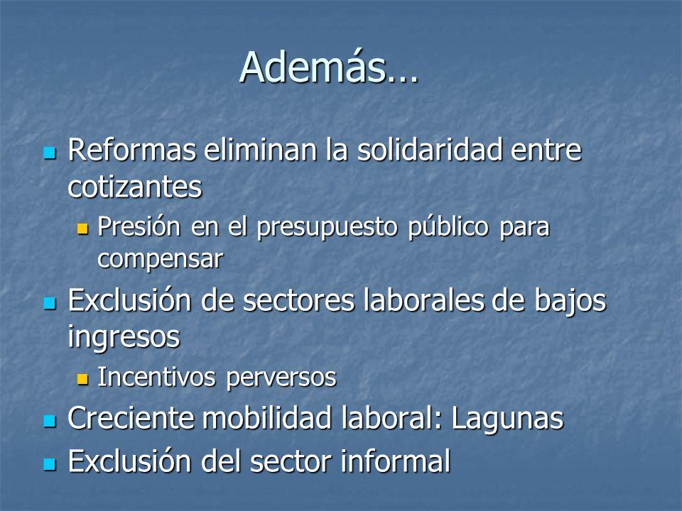 Además… Reformas eliminan la solidaridad entre cotizantes Reformas eliminan la solidaridad entre cotizantes Presión en el presupuesto público para com