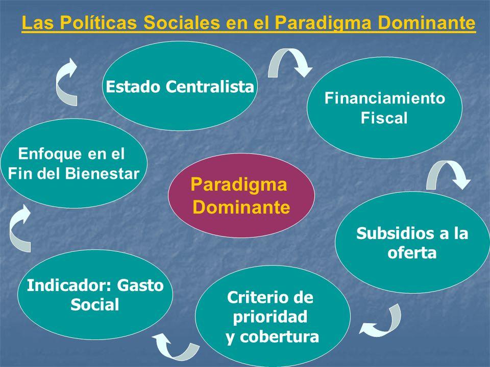 Las Políticas Sociales en el Paradigma Dominante Paradigma Dominante Enfoque en el Fin del Bienestar Estado Centralista Financiamiento Fiscal Subsidio
