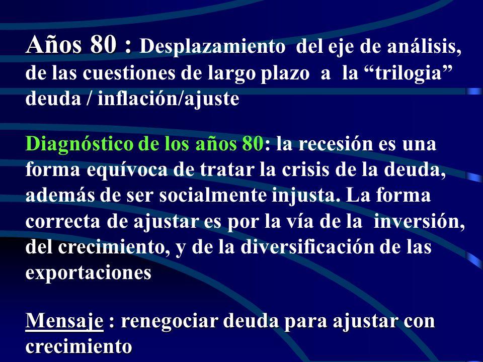 Reacción a la crisis internacional y al endeudamiento Alerta contra excesos de endeudamiento, en función del peligro de elevación de los intereses sob