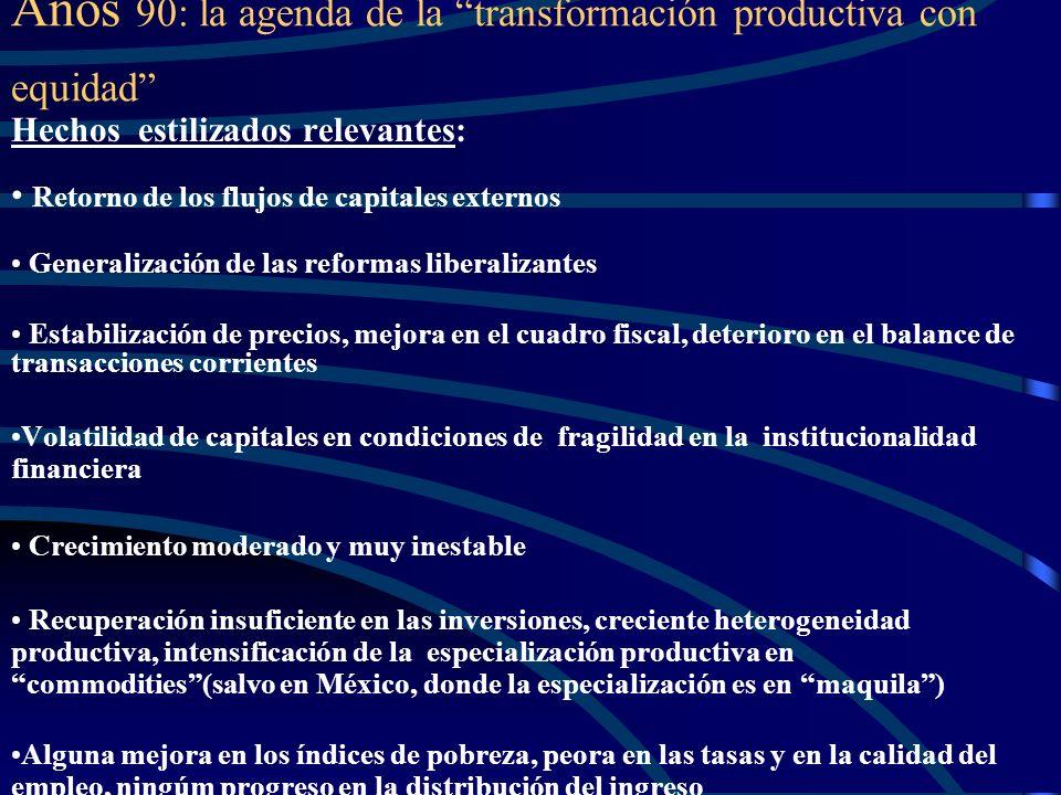Textos seleccionados, representativos del período Políticas de ajuste y renegociación de la deuda externa en América Latina (texto 21 de la colectánea