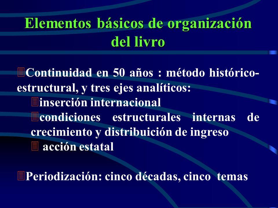 Textos seleccionados sobre las tesis de los 60s Bajo dinamismo (Prebisch, texto 12 de la colectánea) Dependencia económica : (Sunkel, texto 14 de la colectánea) política: (Cardoso y Faletto, texto13), precedido de la Sociología del desarrollo de América Latina, de Medina Echavarría (texto 11) Relaçión entre crecimiento y distribución del ingreso en las condiçiones de subdesarrollo de la AL (Aníbal Pinto, texto 15 de la colectánea, y Celso Furtado) o