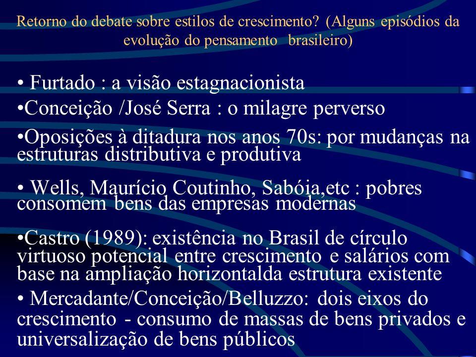 Actualidad de la contribución cepalina: subdesarrollo como proceso evolutivo específico de estructuras productivas y sociales heterogéneas Análisis de