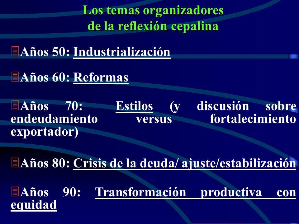 Años 70s: debate sobre estilos ( y sobre adecuación a la crisis internacional) Hechos estilizados, fines de los 60/70s : Crecimiento acelerado, e acentuación de las desigualdades sociales durante el auge expansivo de 1965-73 Crisis mundial de 1973/74, y endeudamiento creciente Relativo aislamiento de la CEPAL a partir del golpe de 1973
