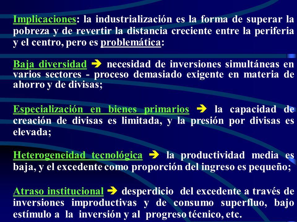 AÑOS 50: INDUSTRIALIZACIÓN Teoría estructuralista inaugural (Prebisch, textos 1-3 de la colectánea) è èCaracterización de las economías periféricas po