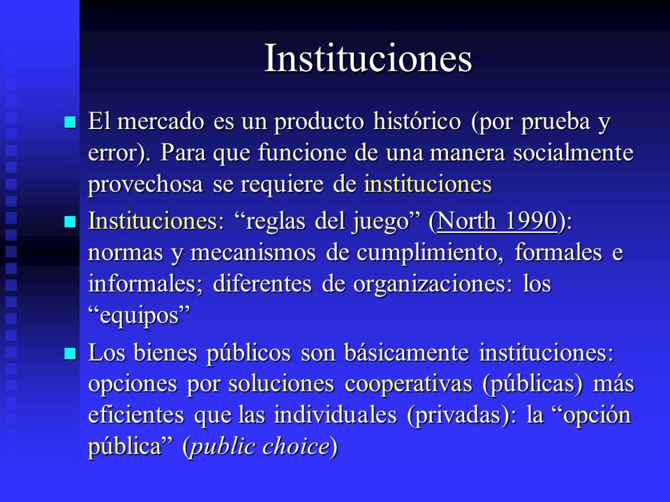 Instituciones El mercado es un producto histórico (por prueba y error). Para que funcione de una manera socialmente provechosa se requiere de instituc