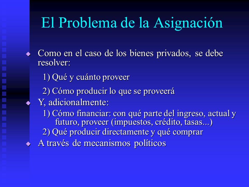 El Problema de la Asignación Como en el caso de los bienes privados, se debe resolver: Como en el caso de los bienes privados, se debe resolver: 1) Qu