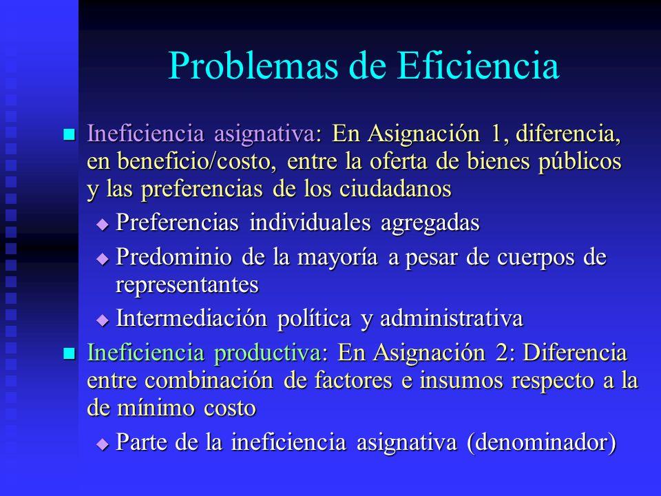 Problemas de Eficiencia Ineficiencia asignativa: En Asignación 1, diferencia, en beneficio/costo, entre la oferta de bienes públicos y las preferencia