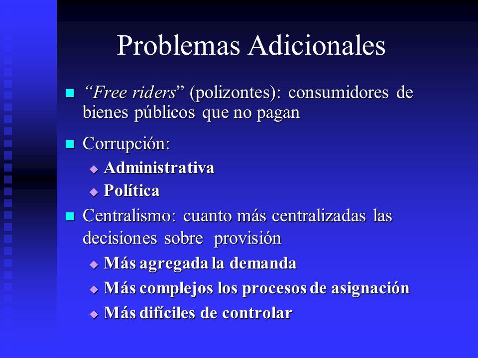 Problemas Adicionales Free riders (polizontes): consumidores de bienes públicos que no pagan Free riders (polizontes): consumidores de bienes públicos