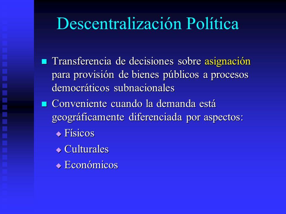 Descentralización Política Transferencia de decisiones sobre asignación para provisión de bienes públicos a procesos democráticos subnacionales Transf