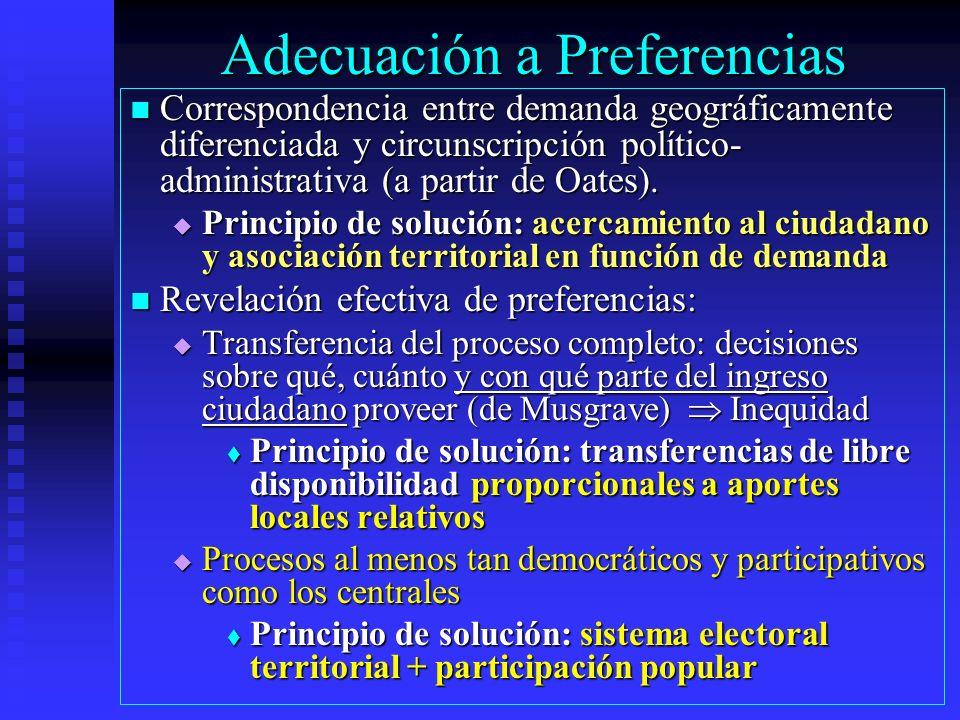 Adecuación a Preferencias Correspondencia entre demanda geográficamente diferenciada y circunscripción político- administrativa (a partir de Oates). C