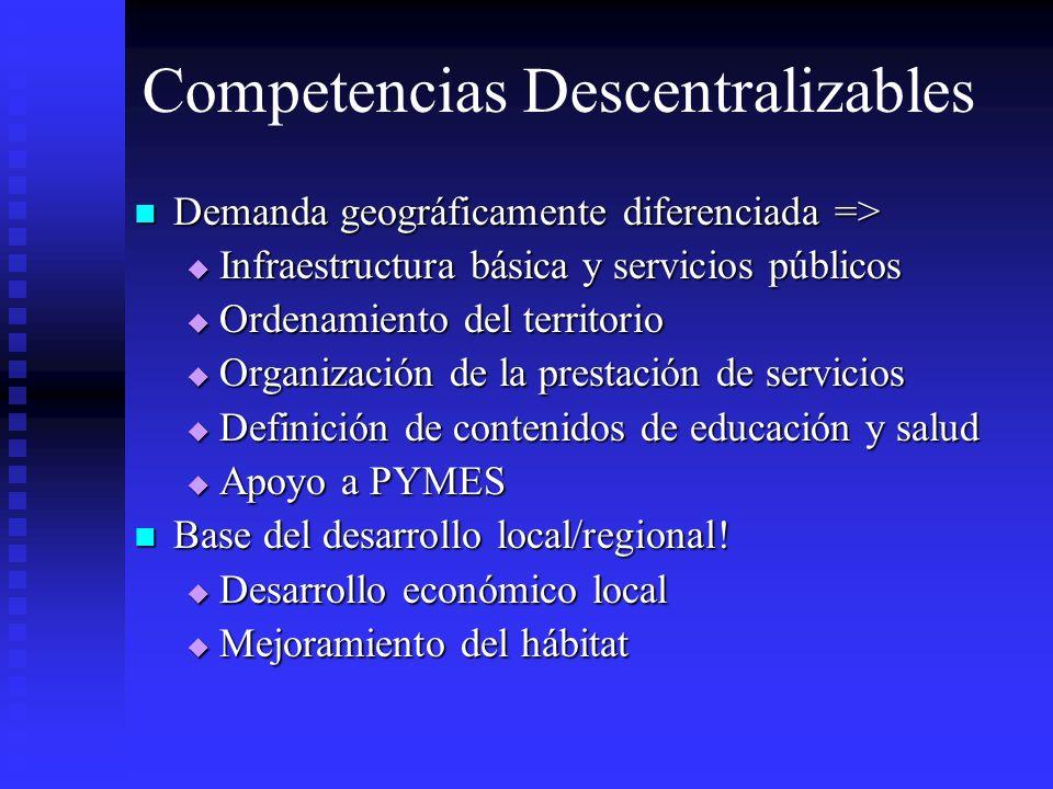 Competencias Descentralizables Demanda geográficamente diferenciada => Demanda geográficamente diferenciada => Infraestructura básica y servicios públ