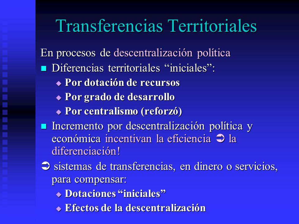 Transferencias Territoriales En procesos de descentralización política Diferencias territoriales iniciales: Diferencias territoriales iniciales: Por d