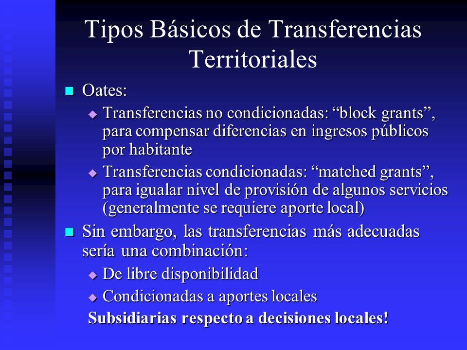 Tipos Básicos de Transferencias Territoriales Oates: Oates: Transferencias no condicionadas: block grants, para compensar diferencias en ingresos públ