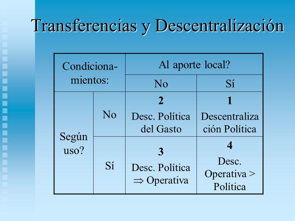 Transferencias y Descentralización Condiciona- mientos: Al aporte local? NoSí Según uso? No 2 Desc. Política del Gasto 1 Descentraliza ción Política S