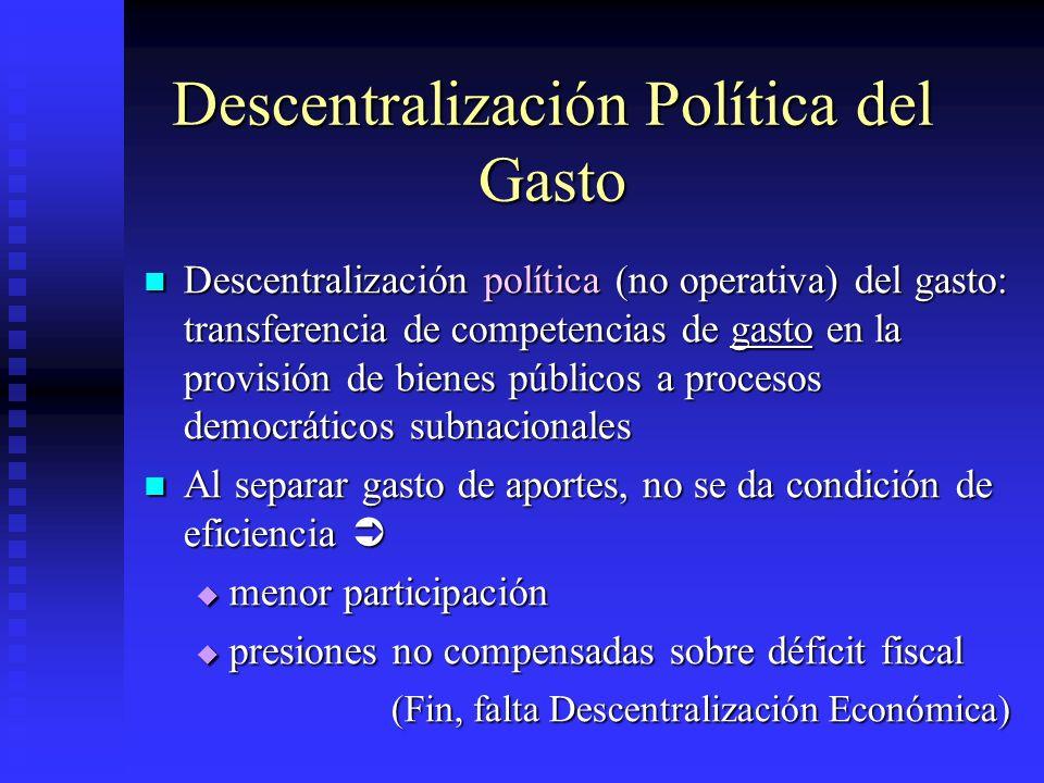 Descentralización Política del Gasto Descentralización política (no operativa) del gasto: transferencia de competencias de gasto en la provisión de bi