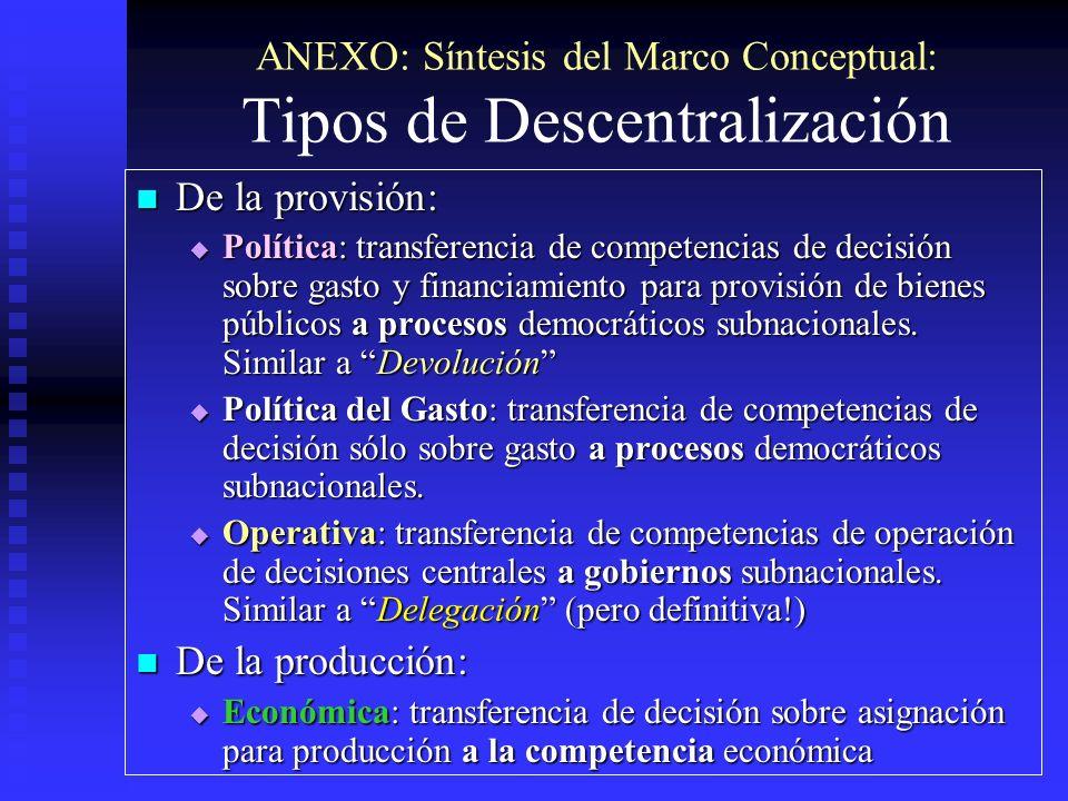ANEXO: Síntesis del Marco Conceptual: Tipos de Descentralización De la provisión: De la provisión: Política: transferencia de competencias de decisión