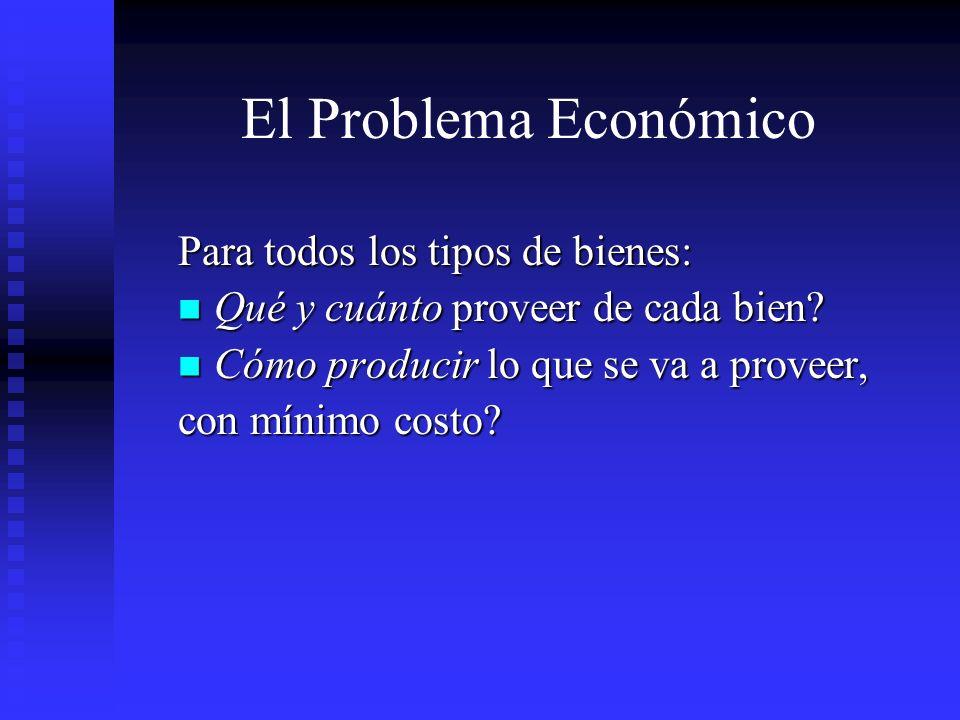 El Problema Económico Para todos los tipos de bienes: Qué y cuánto proveer de cada bien? Qué y cuánto proveer de cada bien? Cómo producir lo que se va