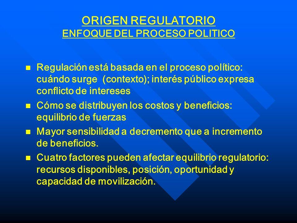 ORIGEN REGULATORIO ENFOQUE DEL PROCESO POLITICO n n Regulación está basada en el proceso político: cuándo surge (contexto); interés público expresa co