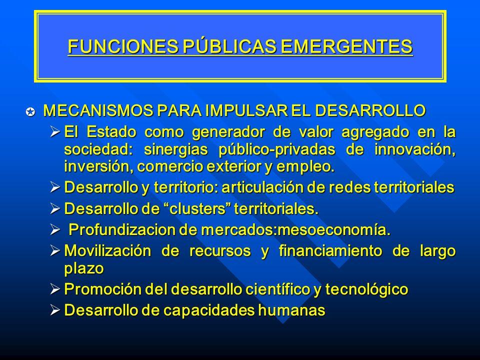 FUNCIONES PÚBLICAS EMERGENTES MECANISMOS PARA IMPULSAR EL DESARROLLO MECANISMOS PARA IMPULSAR EL DESARROLLO El Estado como generador de valor agregado
